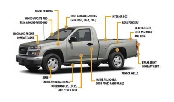 Top Ohio Car & Truck Rust Proofing & Undercoating - Dayton